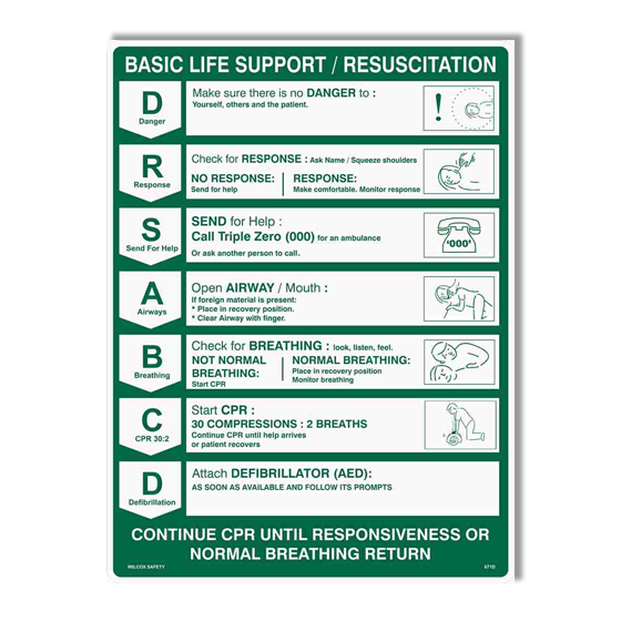 AeroGuide CPR Wall Chart – Poly>