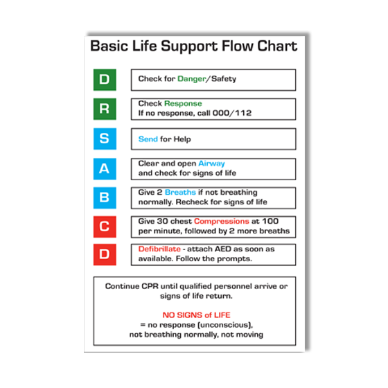AeroGuide CPR AED Flow Chart Card>